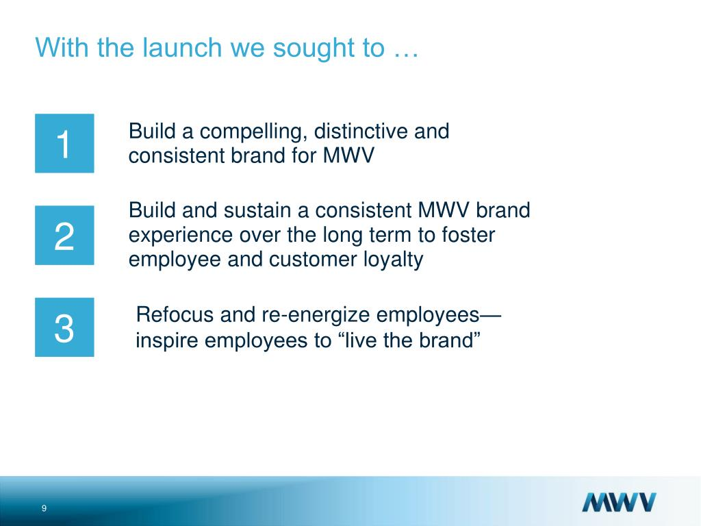 Build a compelling, distinctive and consistent brand for MWV