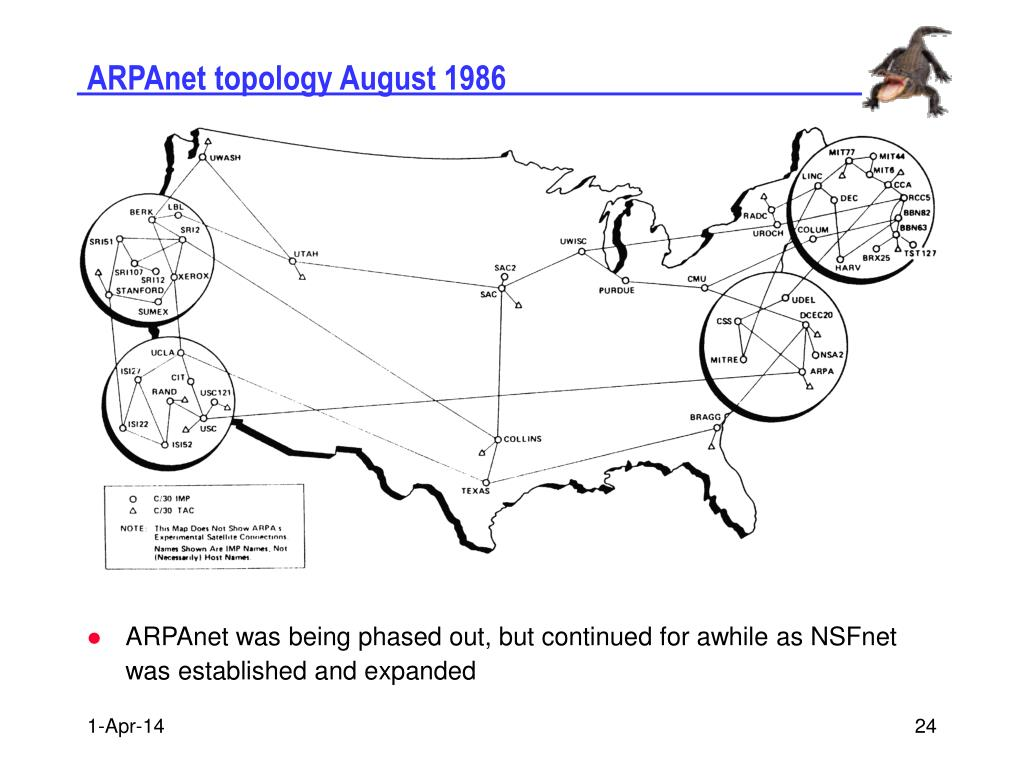 ARPAnet topology August 1986