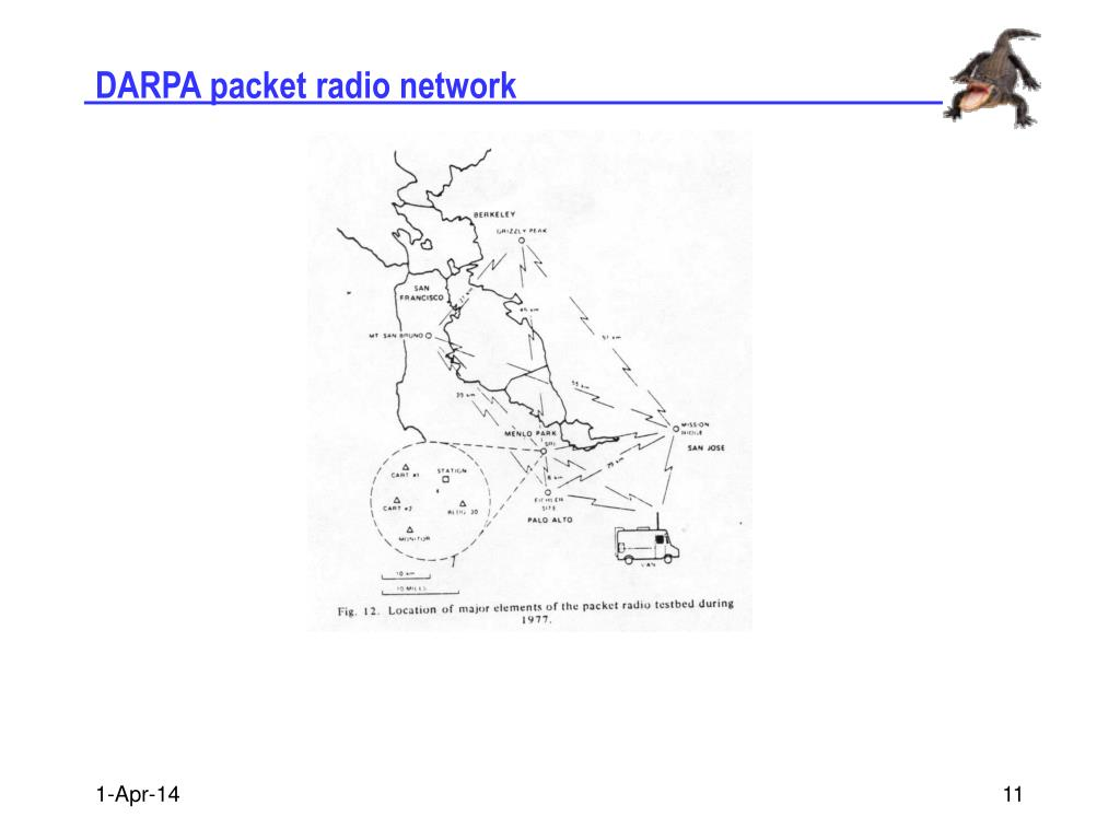 DARPA packet radio network
