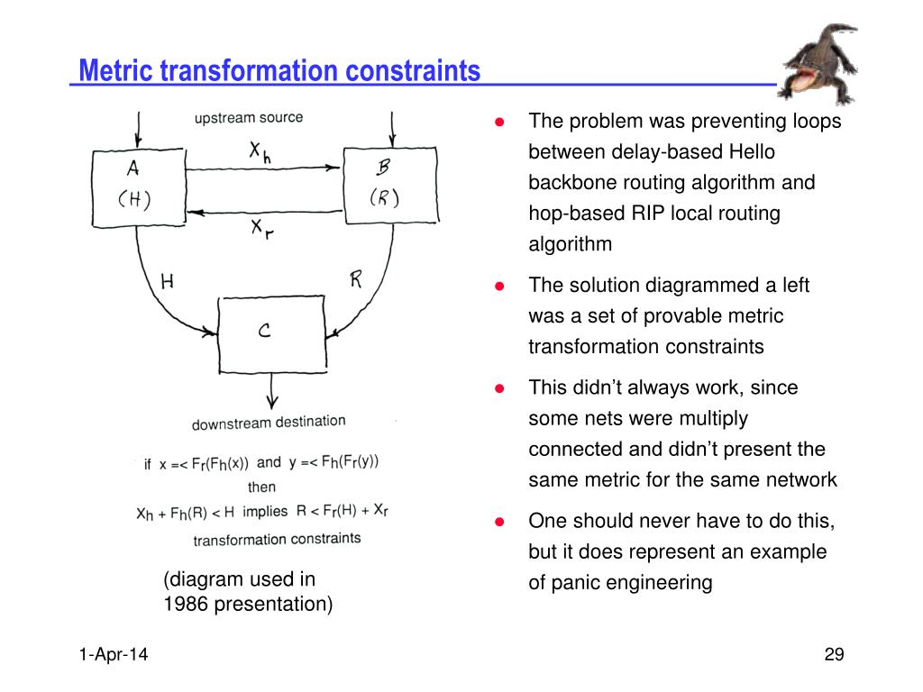 Metric transformation constraints