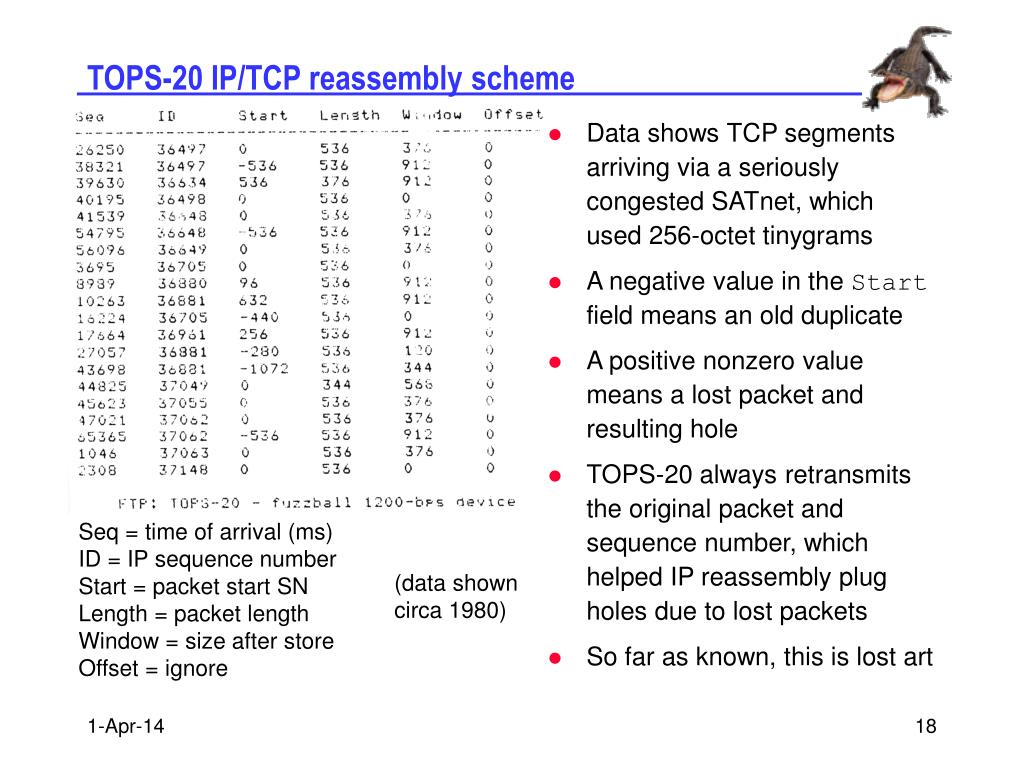 TOPS-20 IP/TCP reassembly scheme