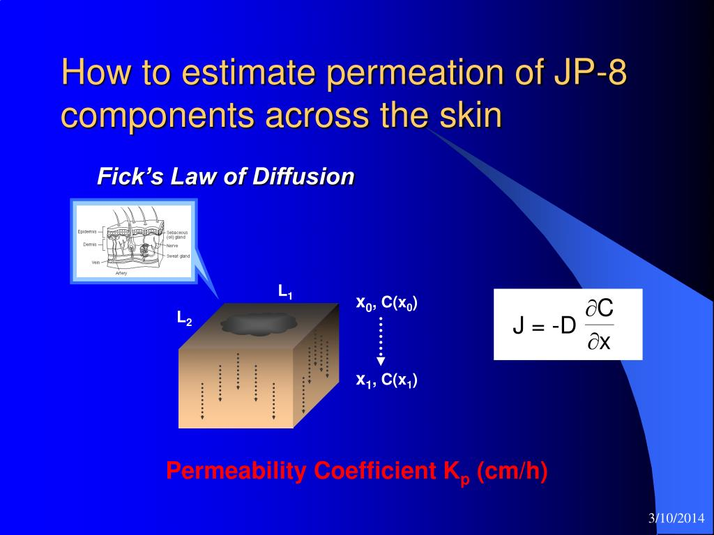 How to estimate permeation of JP-8 components across the skin