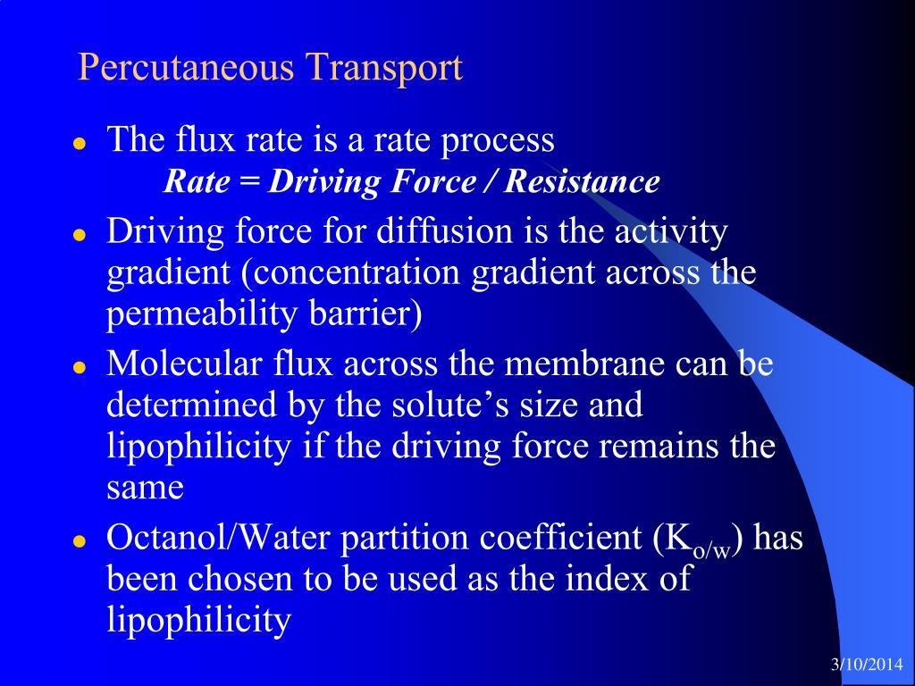 Percutaneous Transport