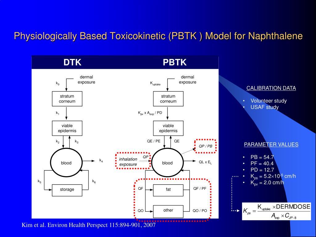 Physiologically Based Toxicokinetic (PBTK ) Model for Naphthalene