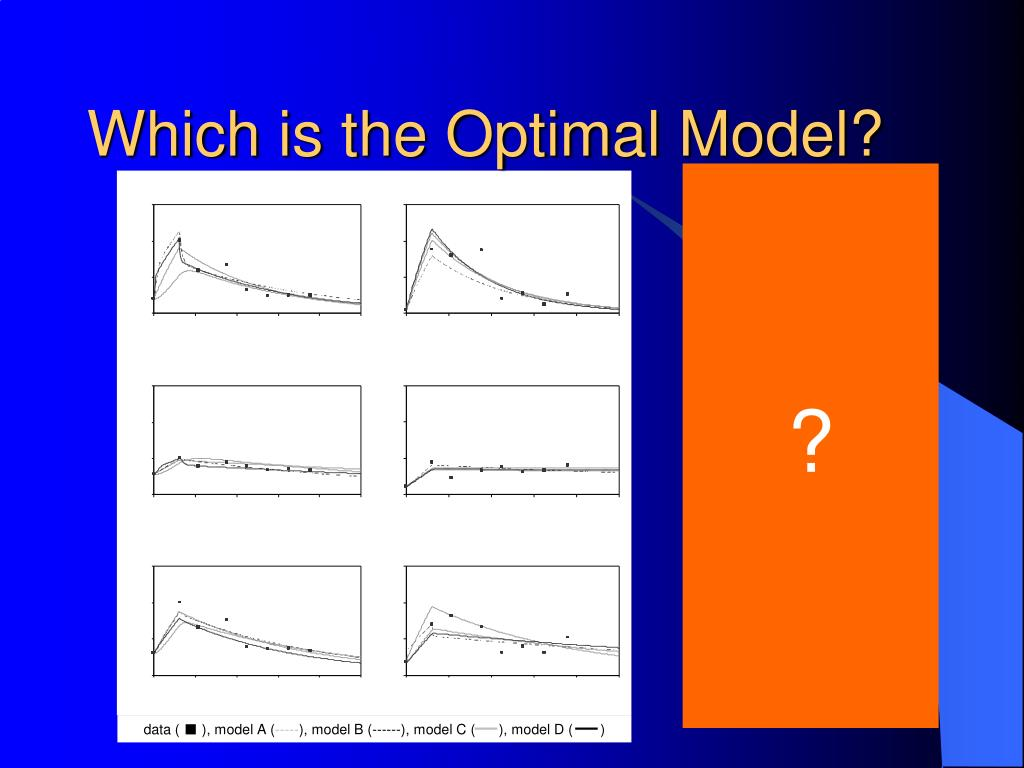 Which is the Optimal Model?
