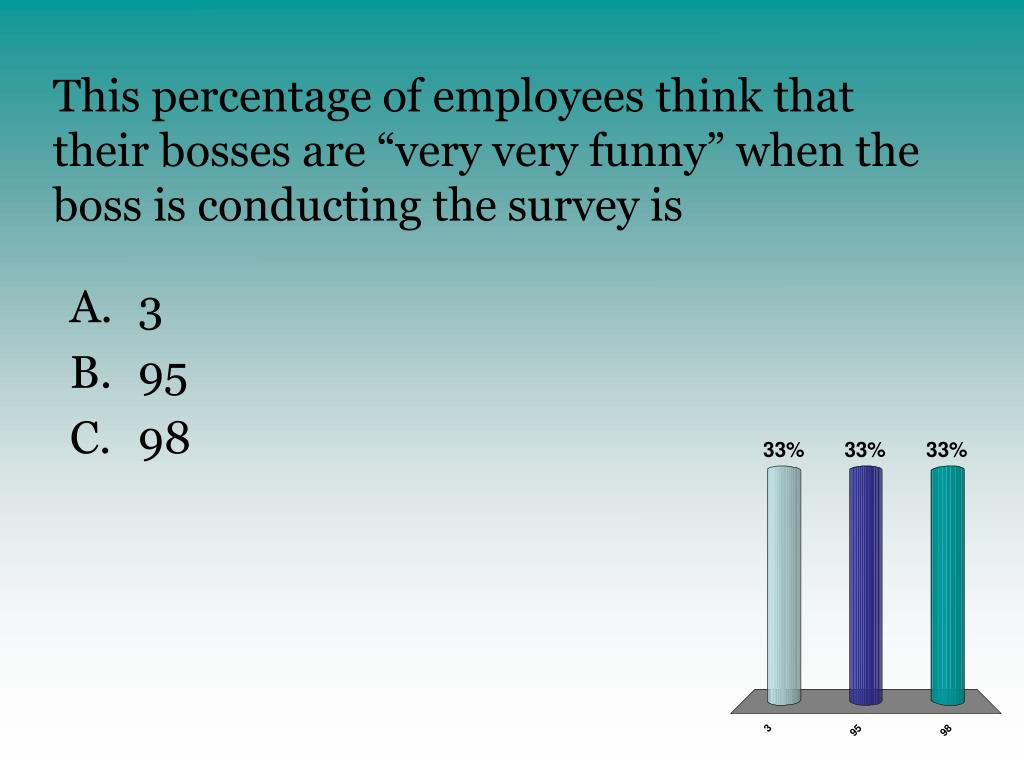 """This percentage of employees think that their bosses are """"very very funny"""" when the boss is conducting the survey is"""