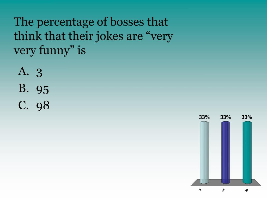 "The percentage of bosses that think that their jokes are ""very very funny"" is"