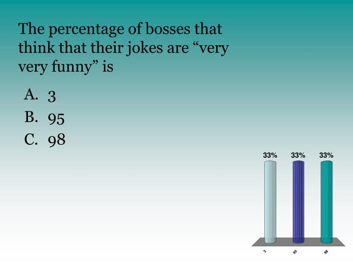The percentage of bosses that think that their jokes are very very funny is