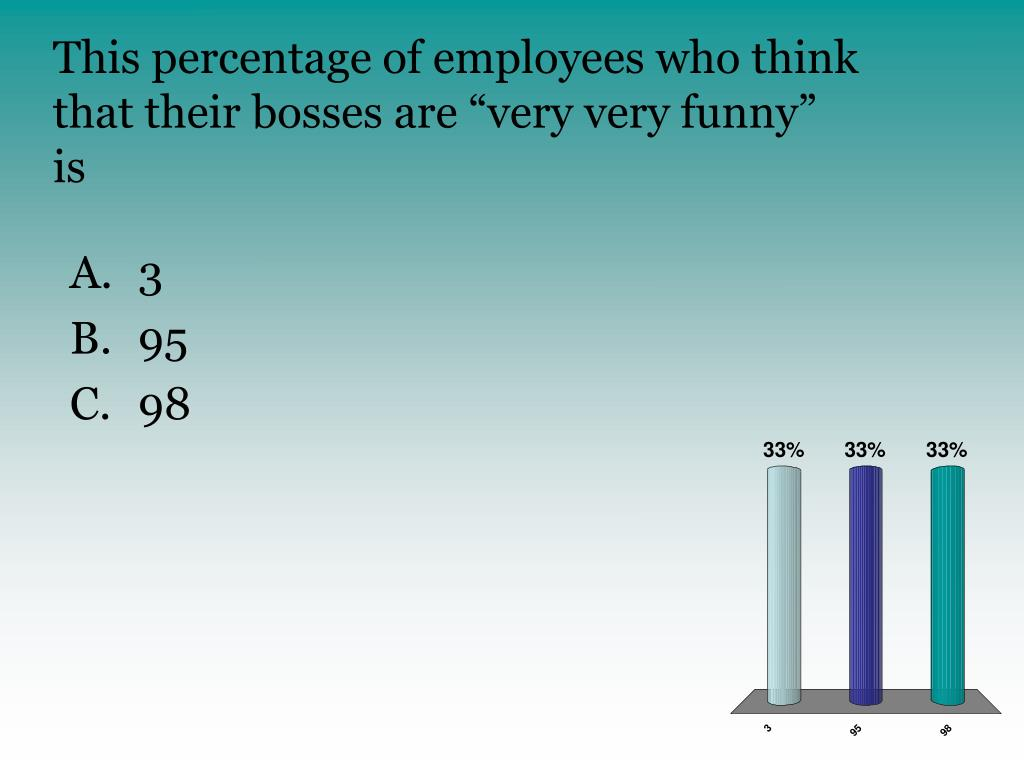 "This percentage of employees who think that their bosses are ""very very funny"" is"