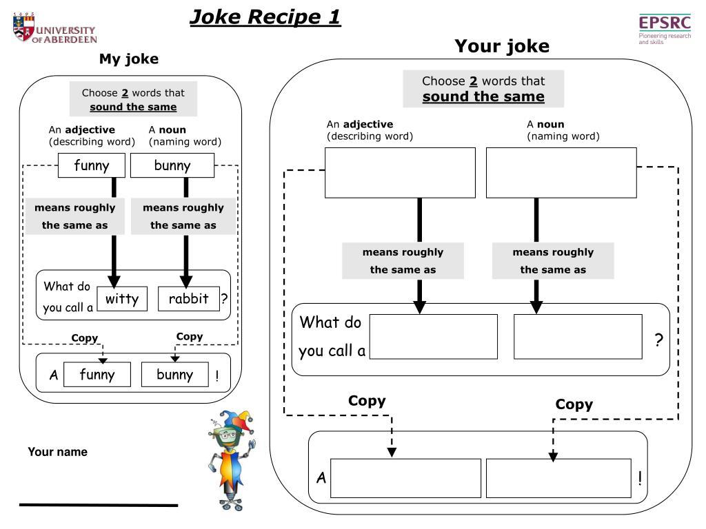 Joke Recipe 1