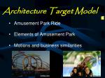 architecture target model15