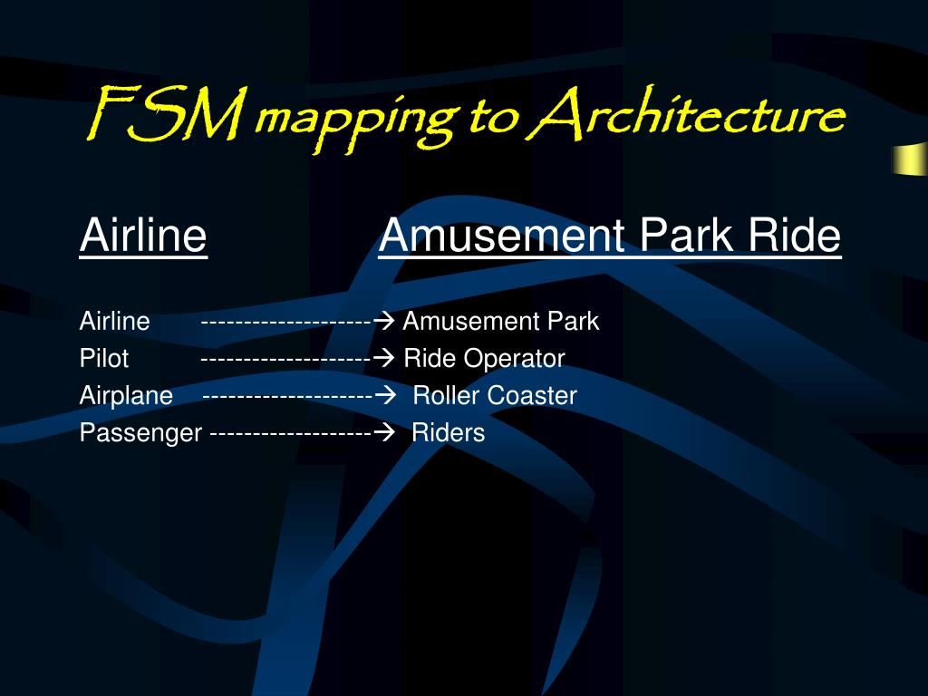 FSM mapping to Architecture