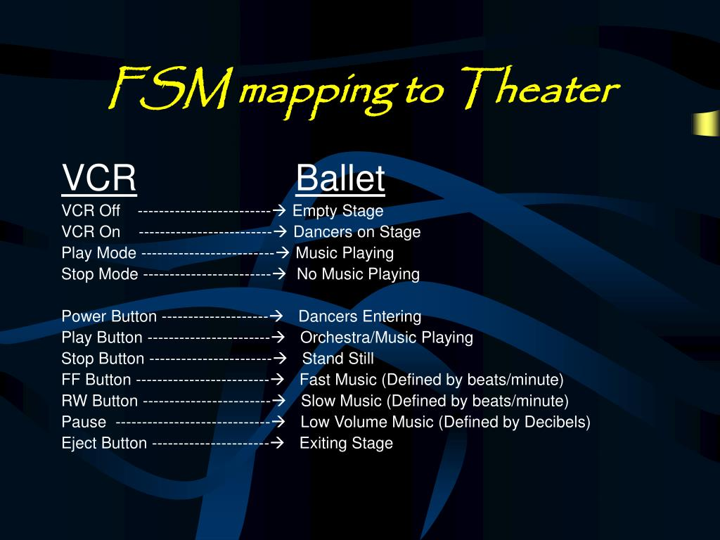 FSM mapping to Theater