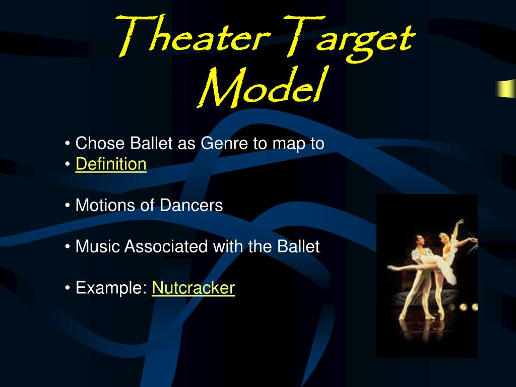 Theater Target Model