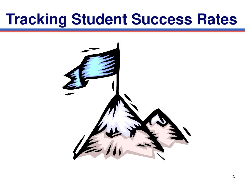 Tracking Student Success Rates