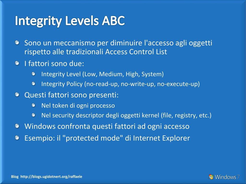 Integrity Levels ABC