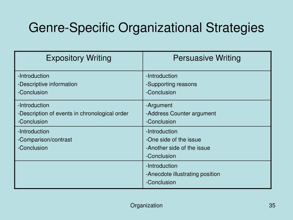 Genre-Specific Organizational Strategies