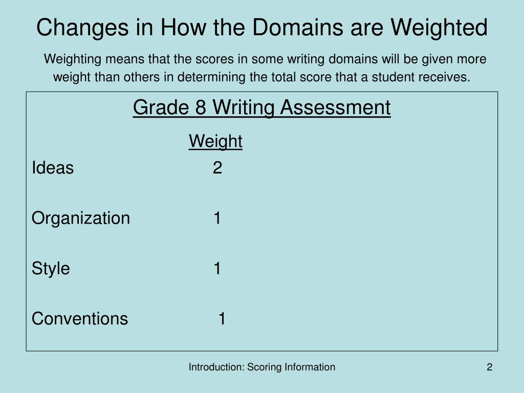 Changes in How the Domains are Weighted
