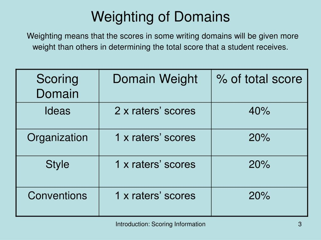 Weighting of Domains