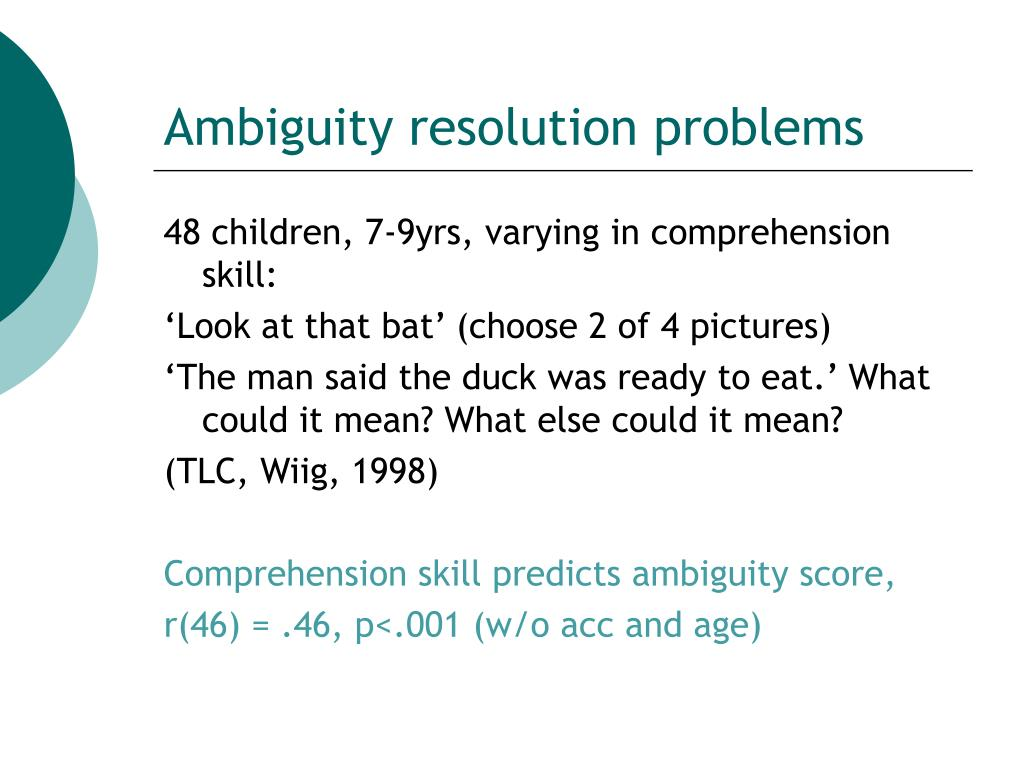 Ambiguity resolution problems
