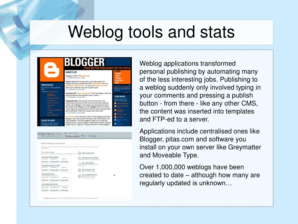 Weblog tools