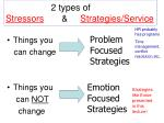 2 types of stressors strategies service