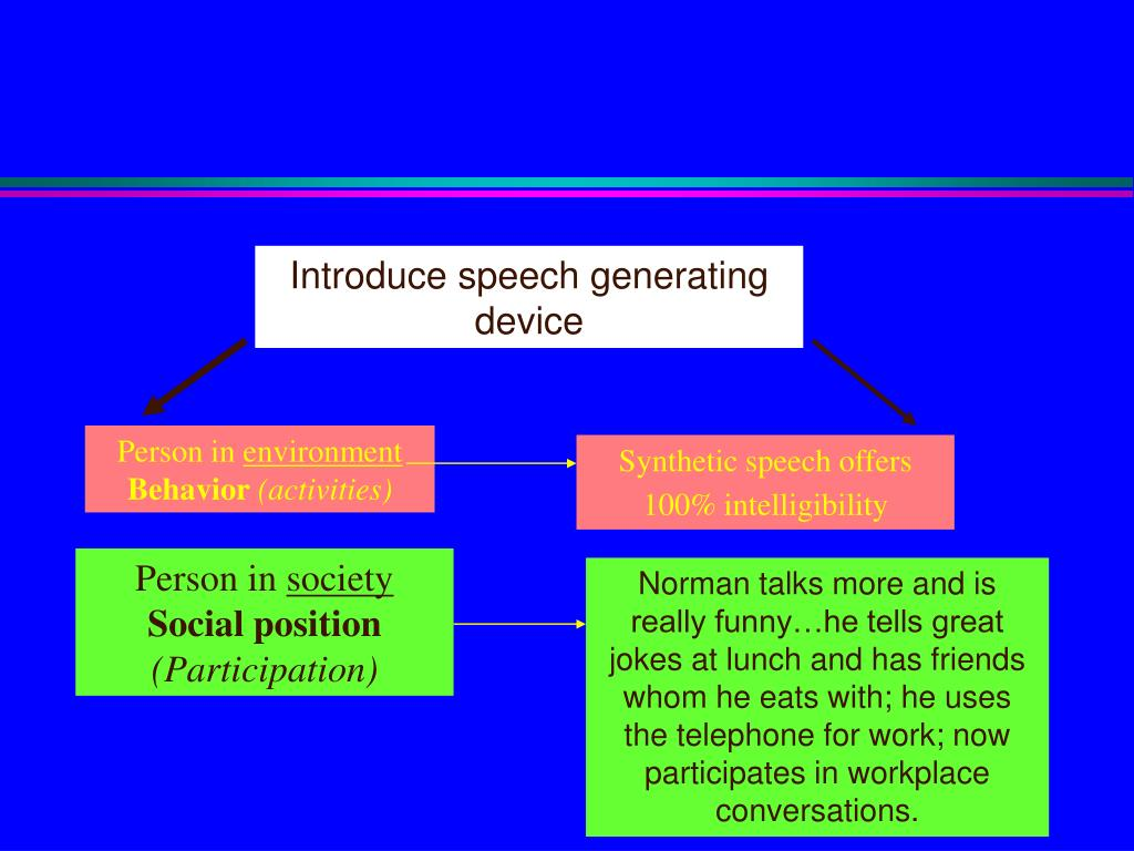 Introduce speech generating device