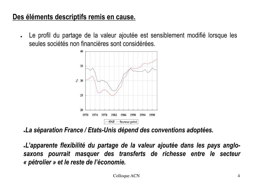 La séparation France / Etats-Unis dépend des conventions adoptées.