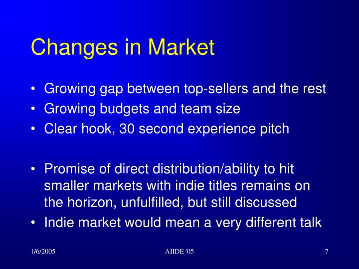 Changes in Market