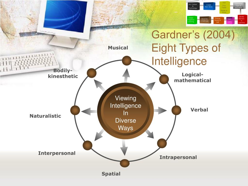 howard gardners eight types of intelligence Gardner s eight intelligences howard gardner s theory howard gardner defines intelligence as – a free powerpoint ppt presentation (displayed as a flash slide show.