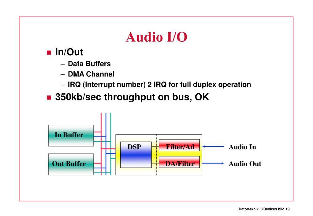 Audio I/O