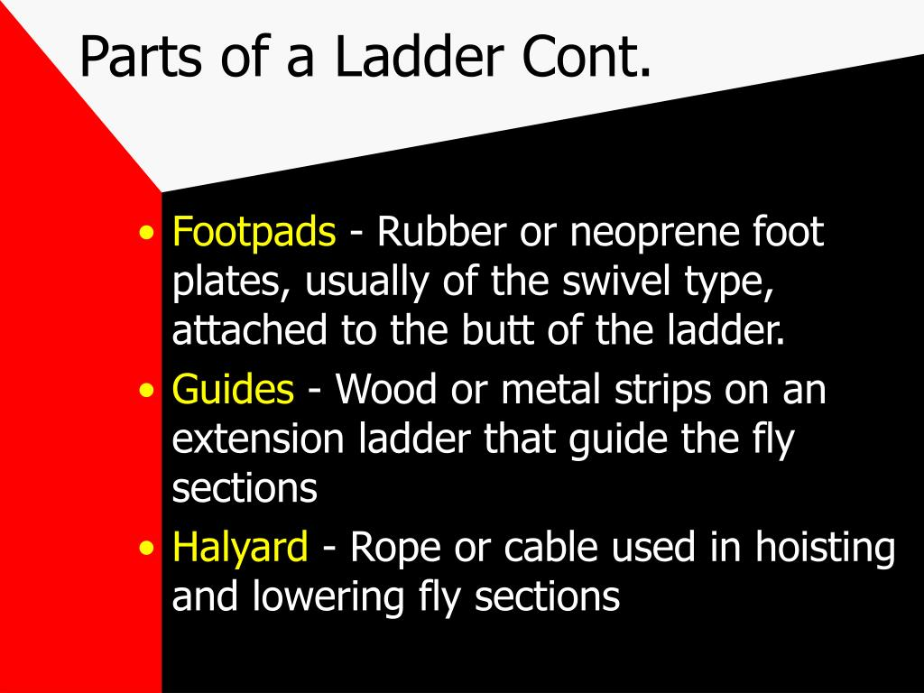 Parts of a Ladder Cont.