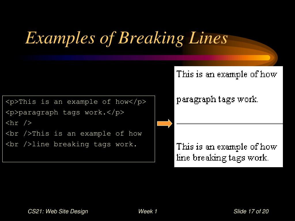 Examples of Breaking Lines