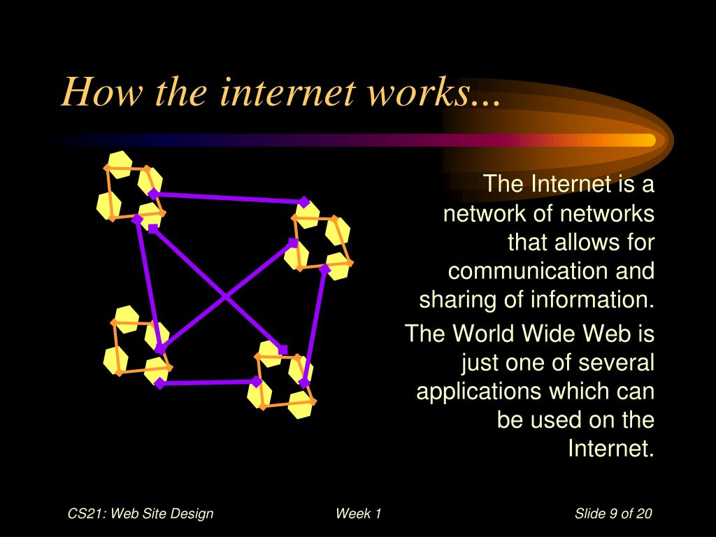 How the internet works...