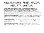 hazard analysis fmea hazop hea fta and tor