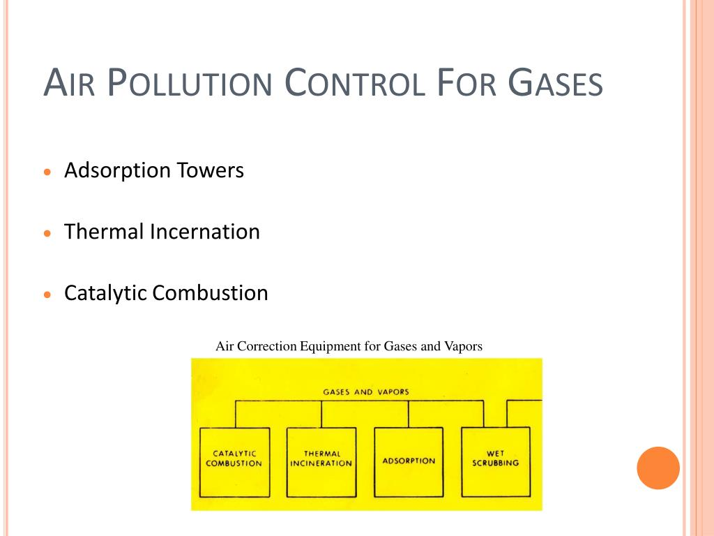 Air Pollution Control For Gases