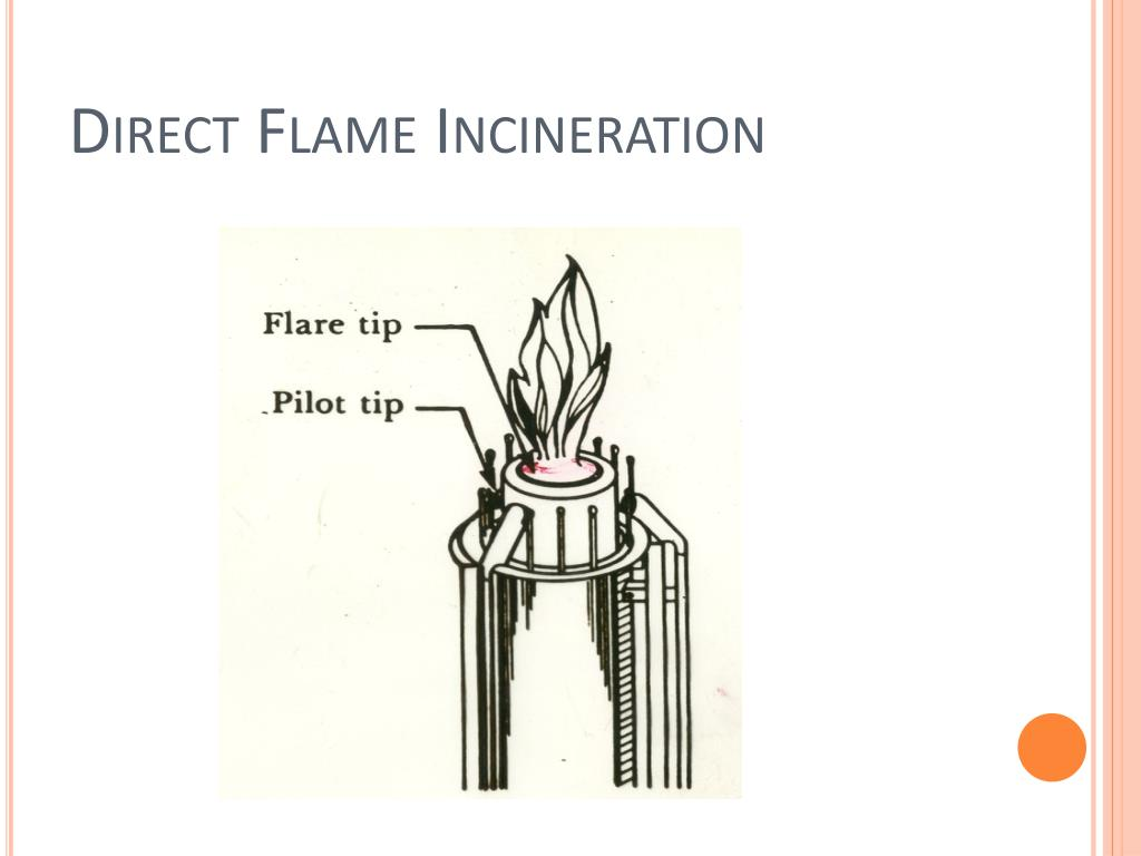 Direct Flame Incineration