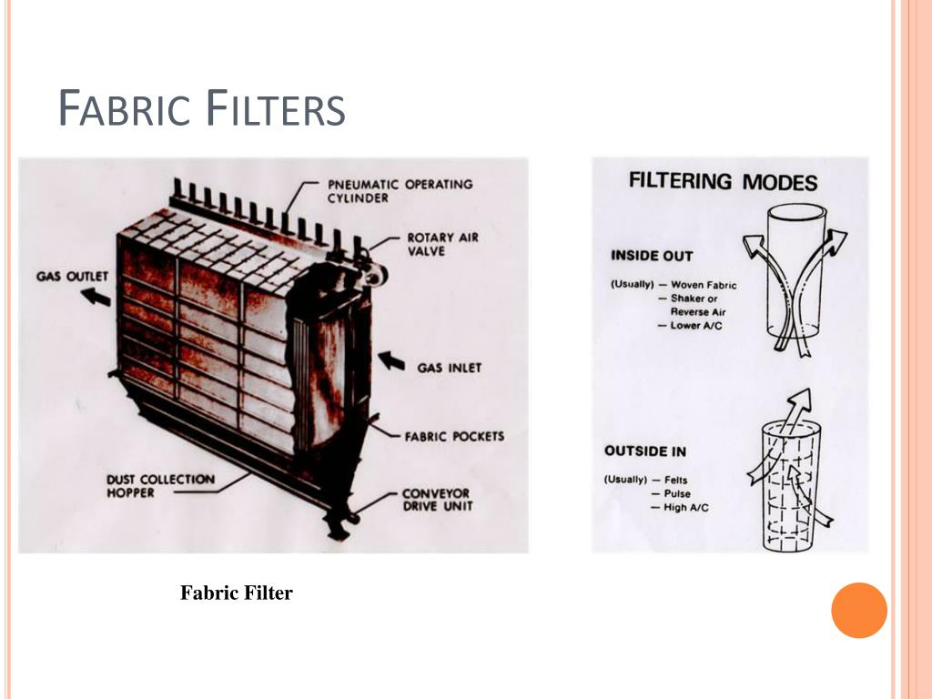 Fabric Filters