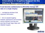 innovations in graphics support for the efficient management of gis3
