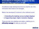 innovations in graphics support for the efficient management of gis4