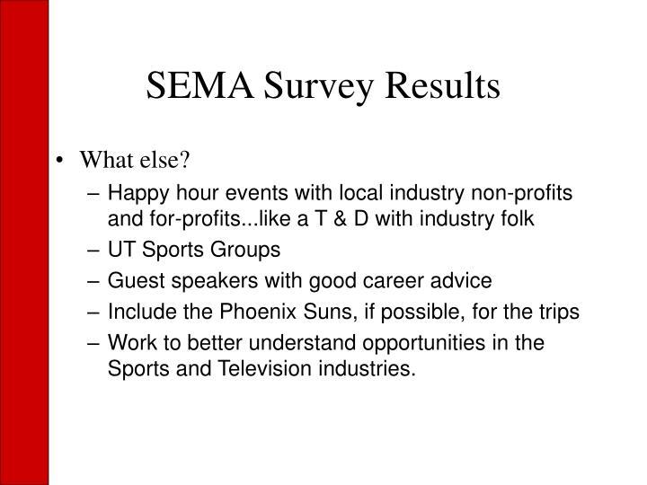 SEMA Survey Results
