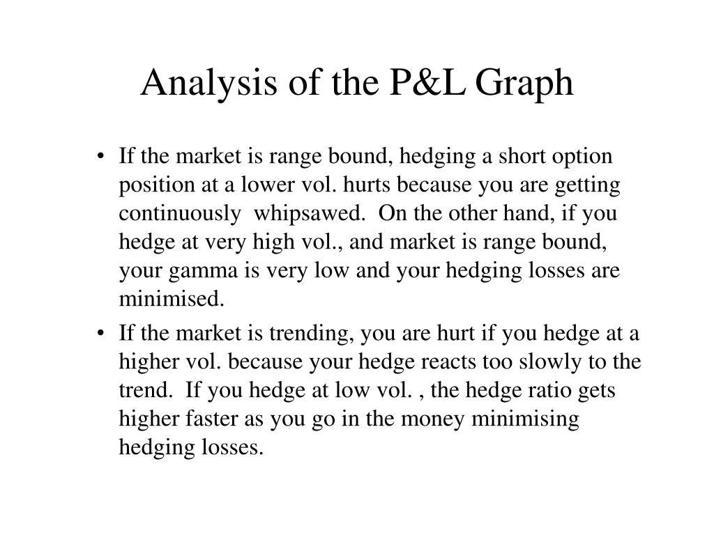 Analysis of the P&L Graph