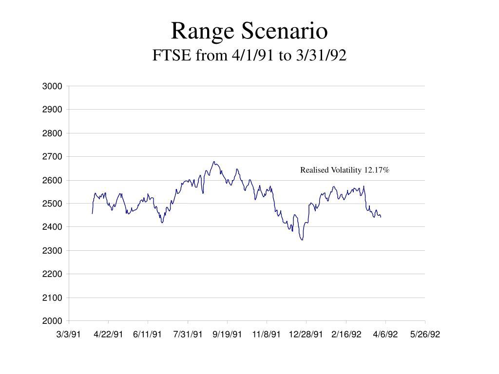 Range Scenario