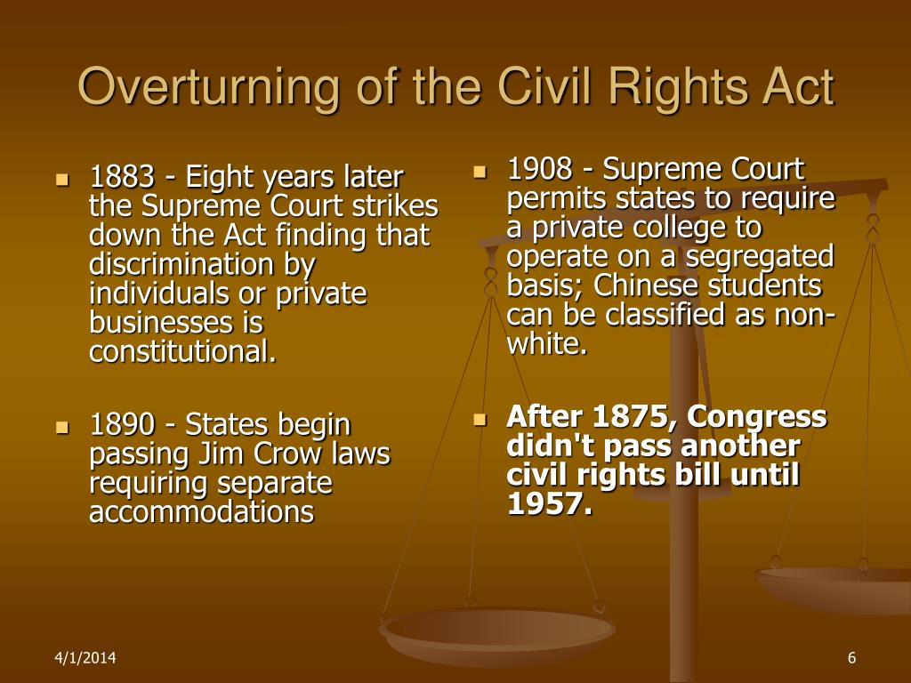 Overturning of the Civil Rights Act