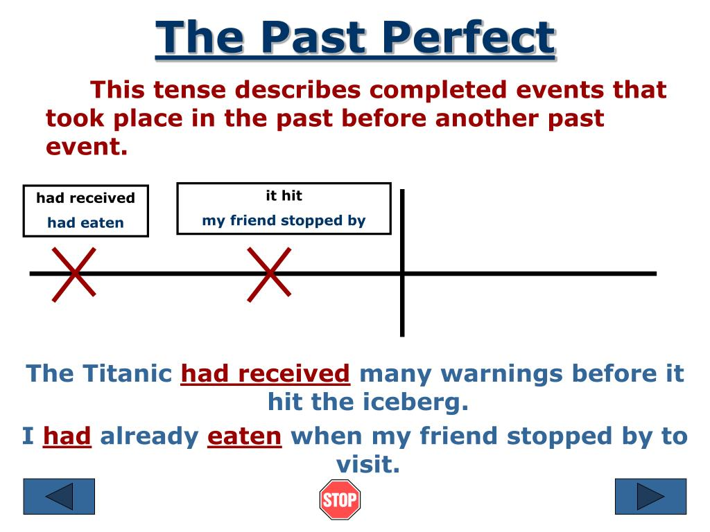 The Past Perfect