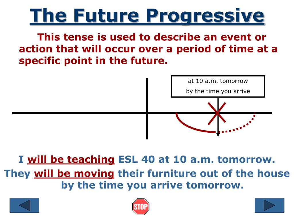 The Future Progressive