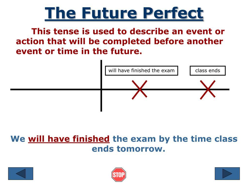 The Future Perfect