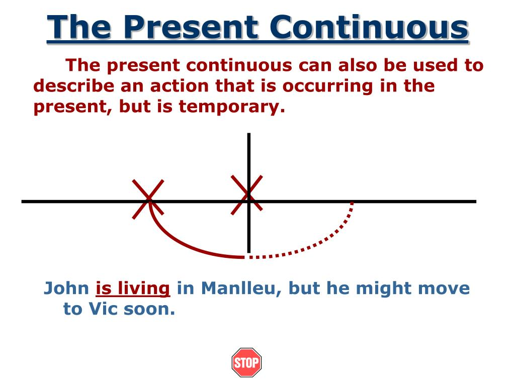 The Present Continuous