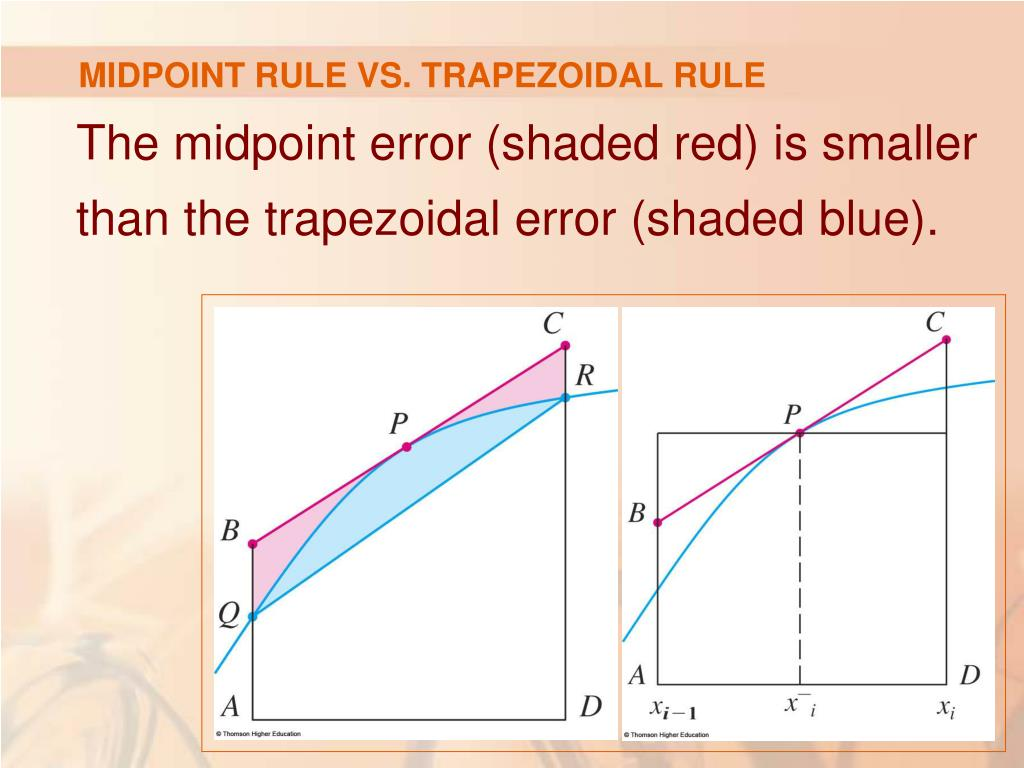 MIDPOINT RULE VS. TRAPEZOIDAL RULE