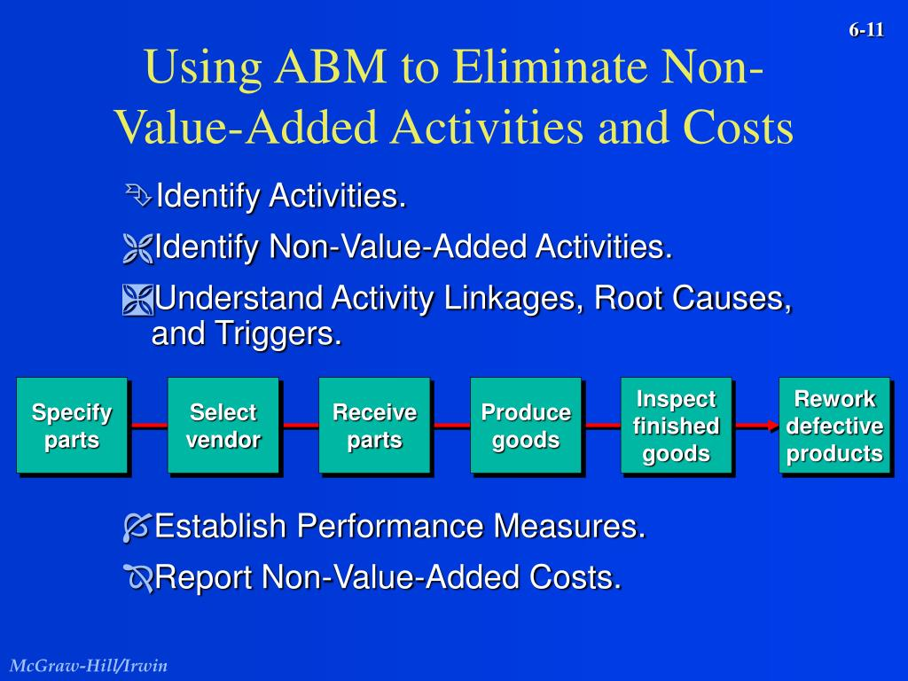 Using ABM to Eliminate Non-Value-Added Activities and Costs